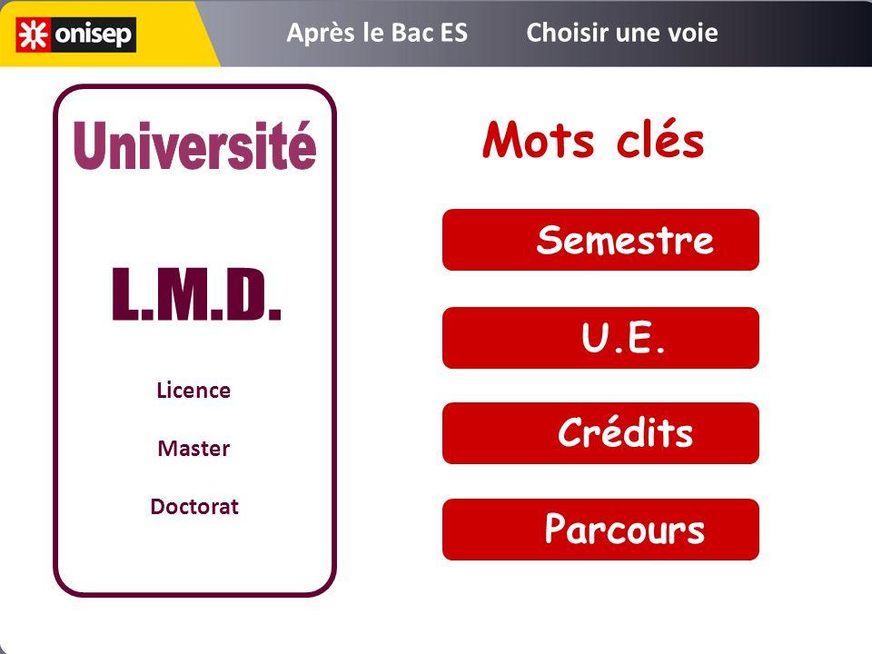 Mots clés Université L.M.D. Semestre U.E. Crédits Parcours