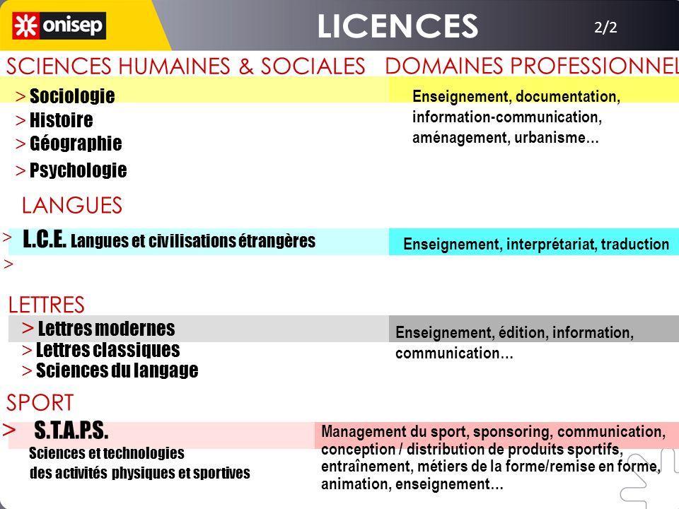 LICENCES > S.T.A.P.S. SCIENCES HUMAINES & SOCIALES