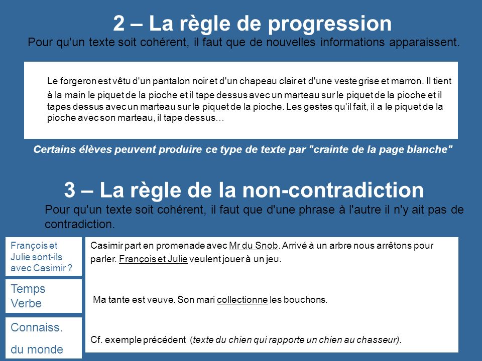 2 – La règle de progression