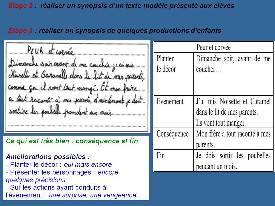 Étape 2 : réaliser un synopsis d'un texte modèle présenté aux élèves