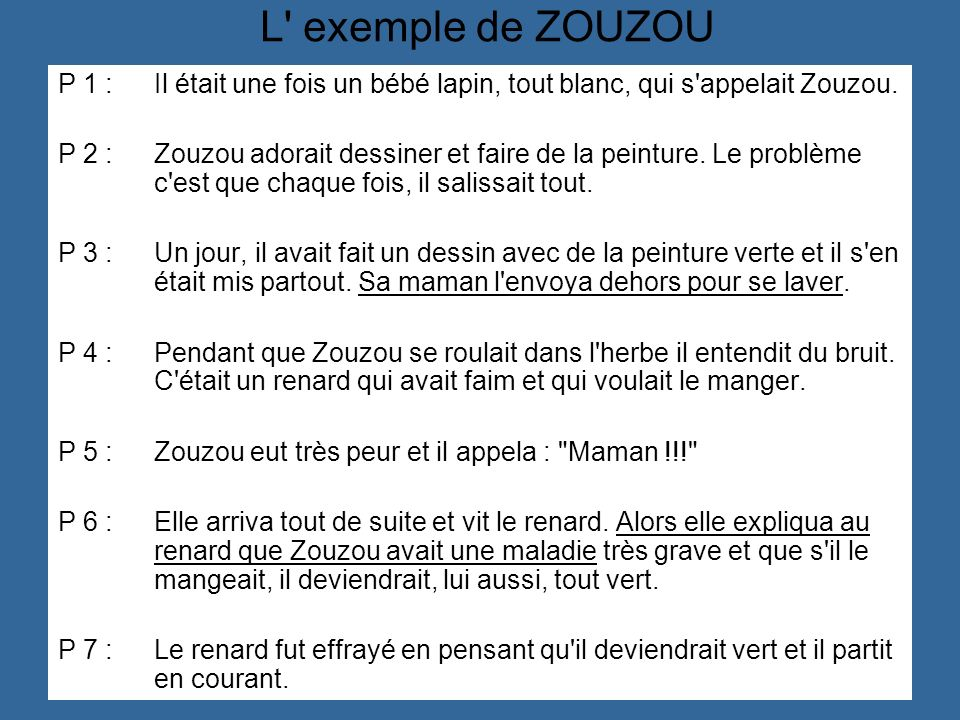 L exemple de ZOUZOU P 1 : Il était une fois un bébé lapin, tout blanc, qui s appelait Zouzou.