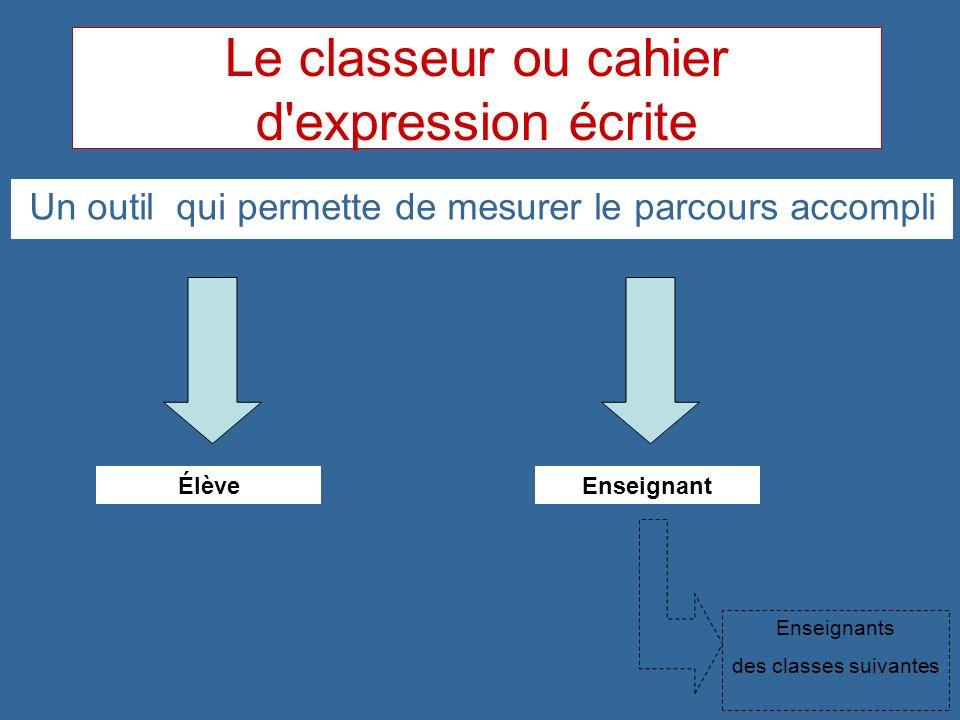 Le classeur ou cahier d expression écrite