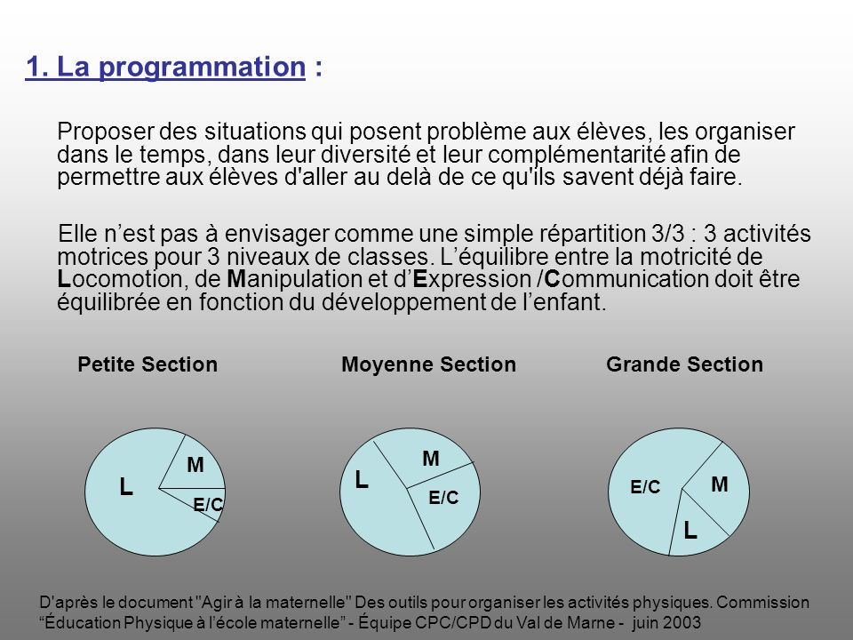 1. La programmation :