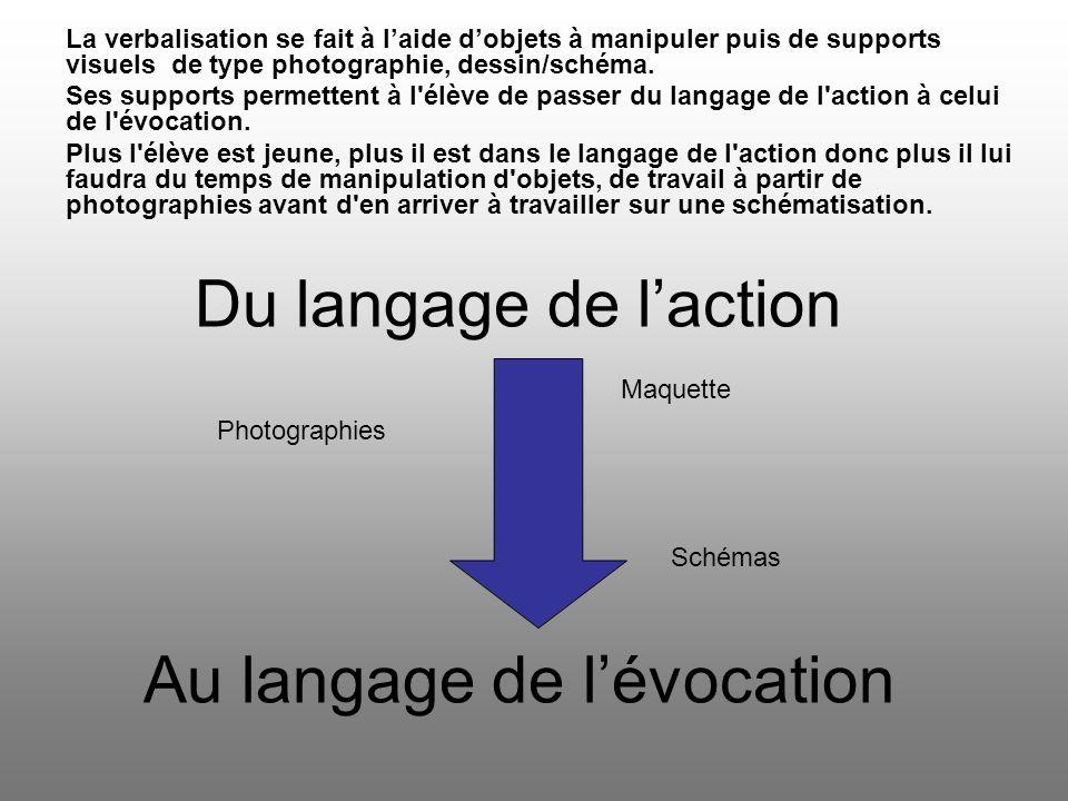 Au langage de l'évocation