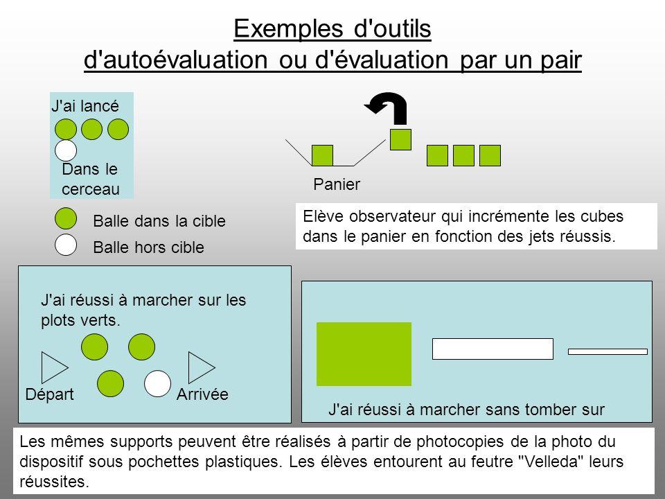 Exemples d outils d autoévaluation ou d évaluation par un pair