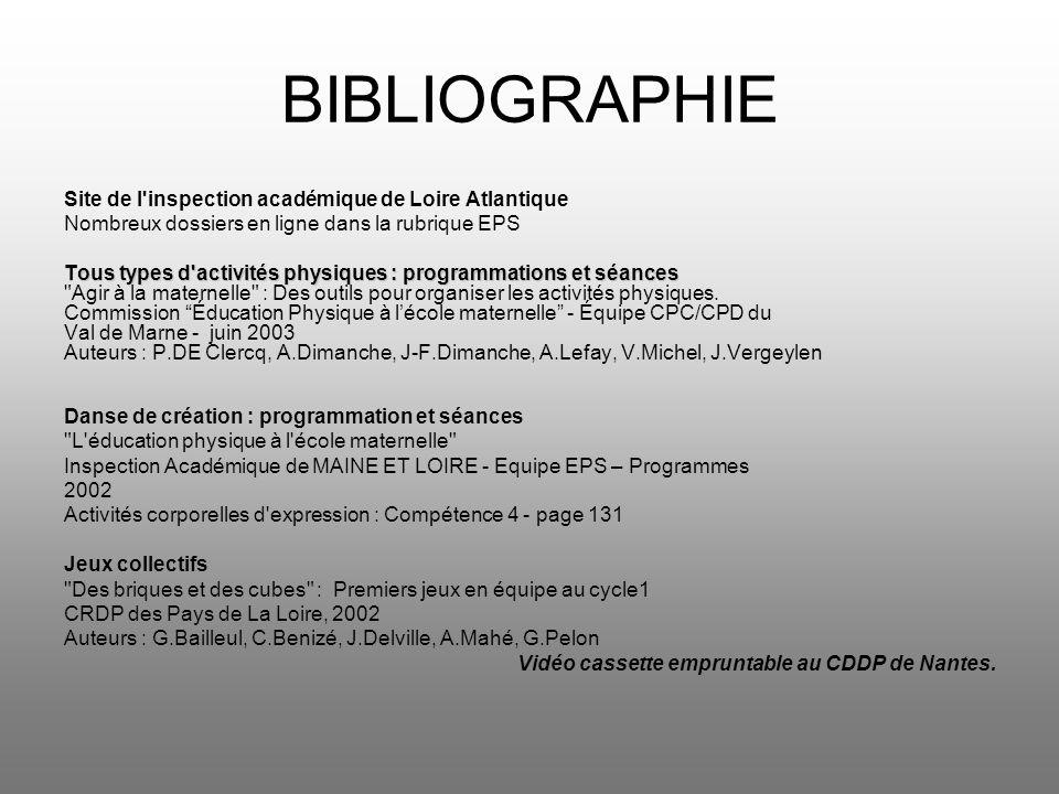 BIBLIOGRAPHIE Site de l inspection académique de Loire Atlantique