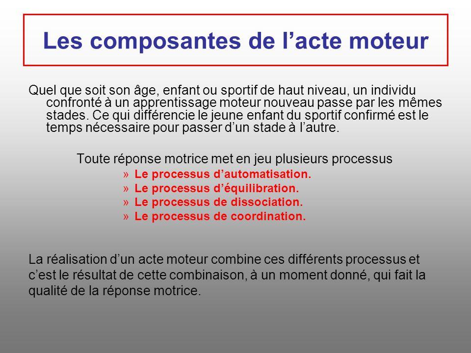 Les composantes de l'acte moteur