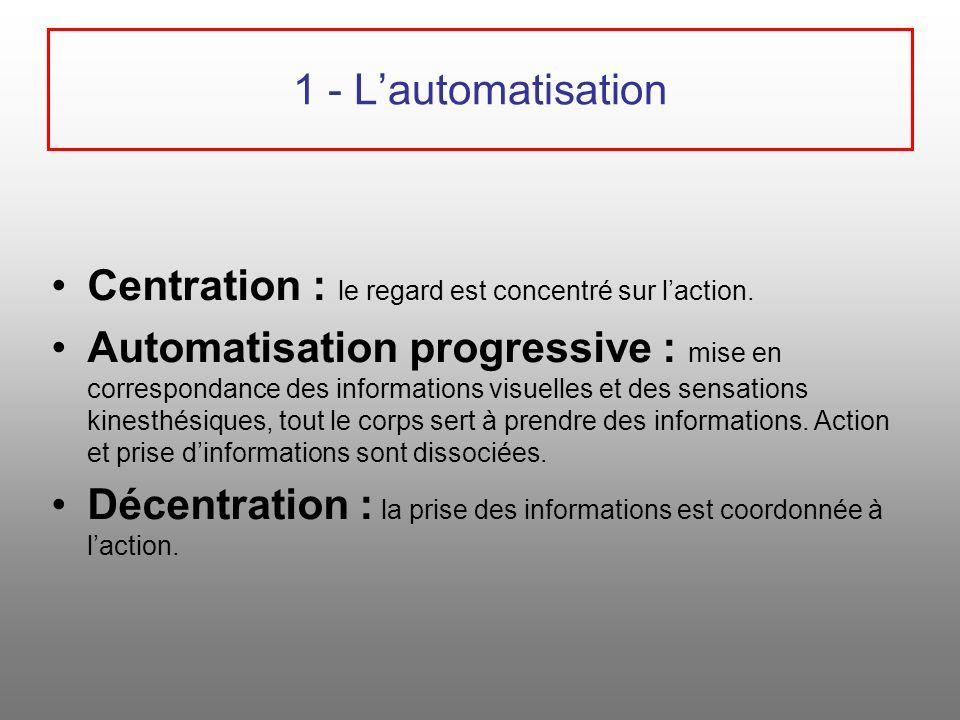 1 - L'automatisation Centration : le regard est concentré sur l'action.