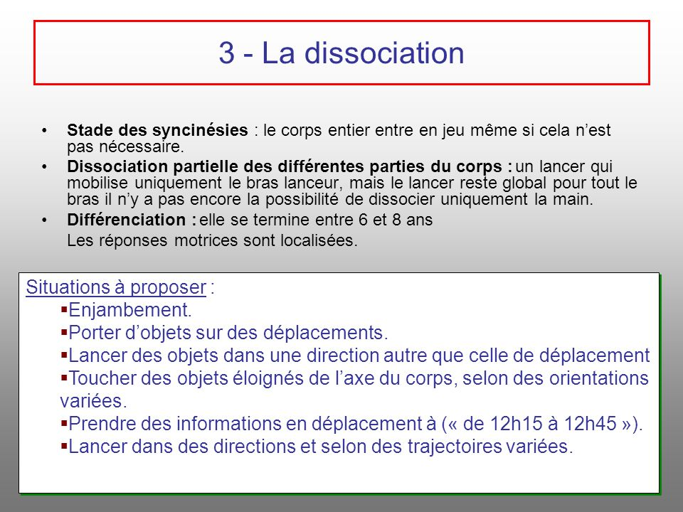 3 - La dissociation Situations à proposer : Enjambement.