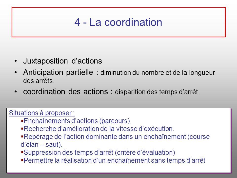 4 - La coordination Juxtaposition d'actions