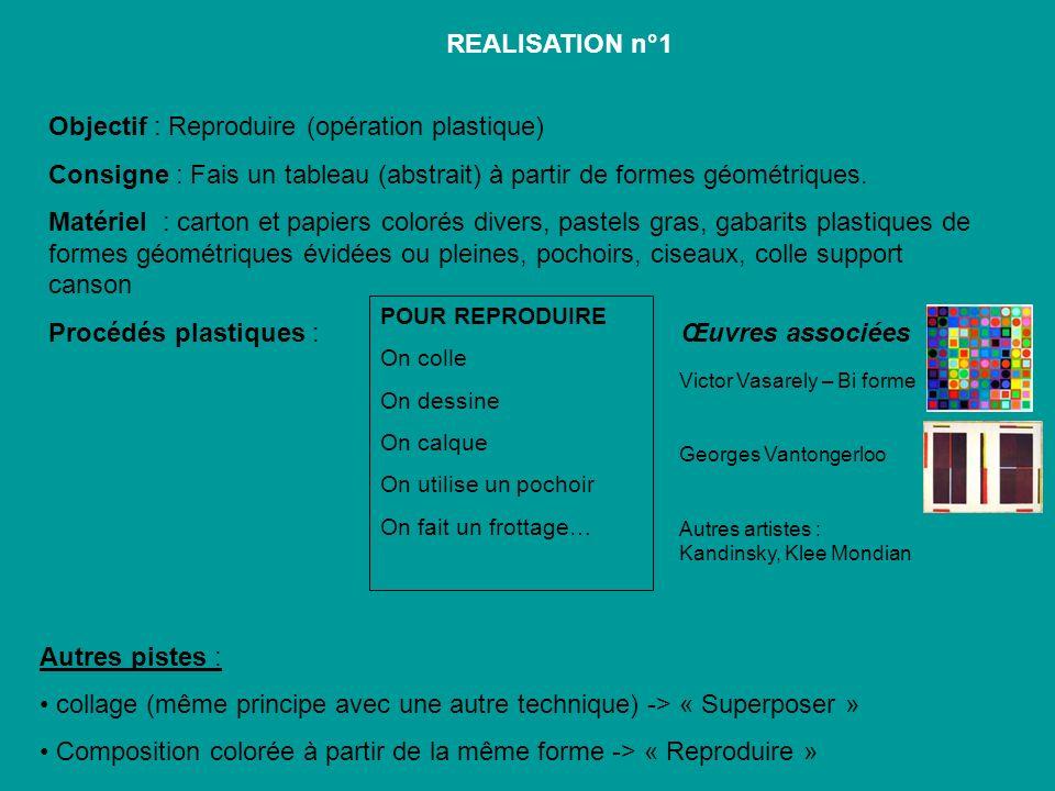 Objectif : Reproduire (opération plastique)