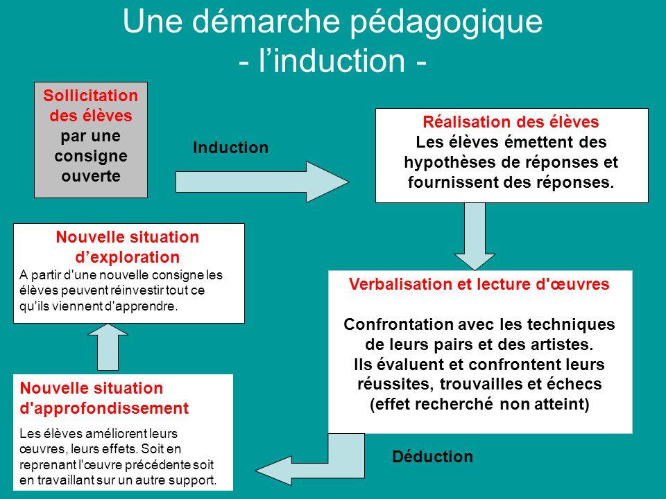Une démarche pédagogique - l'induction -
