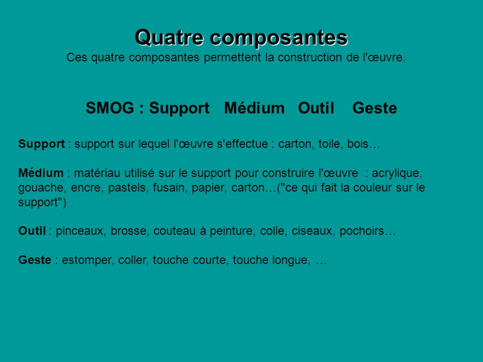 SMOG : Support Médium Outil Geste