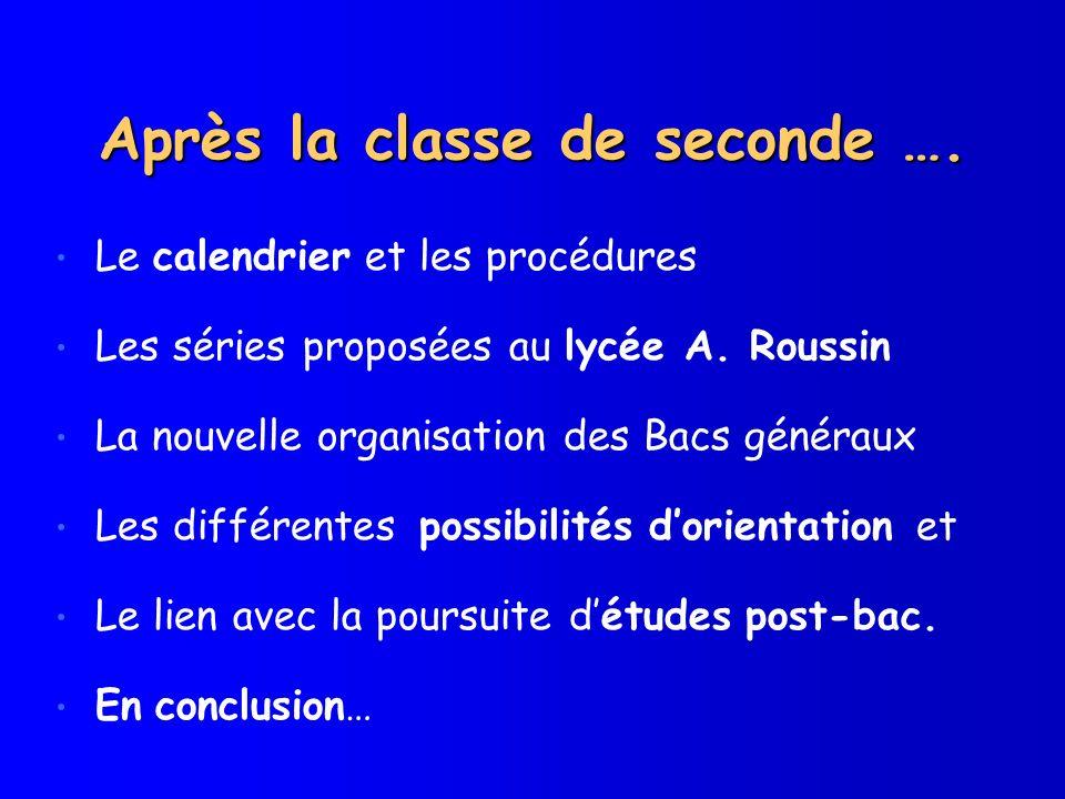 Après la classe de seconde ….