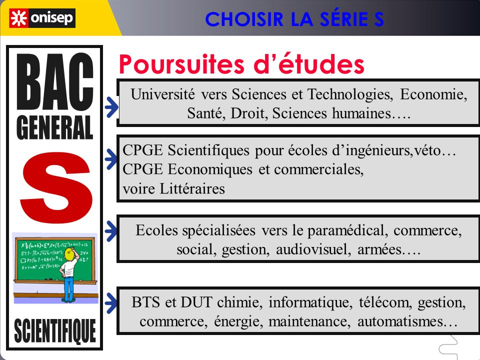 Poursuites d'études CHOISIR LA SÉRIE S BAC GENERAL SCIENTIFIQUE S