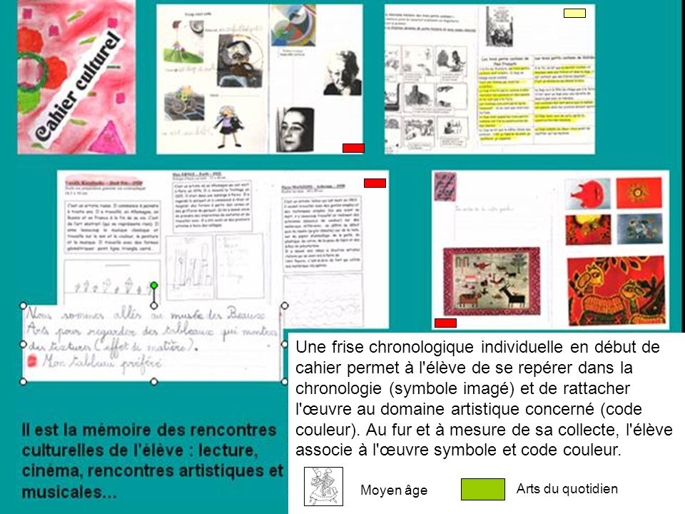 Une frise chronologique individuelle en début de cahier permet à l élève de se repérer dans la chronologie (symbole imagé) et de rattacher l œuvre au domaine artistique concerné (code couleur). Au fur et à mesure de sa collecte, l élève associe à l œuvre symbole et code couleur.