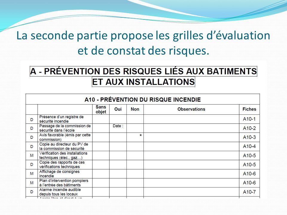 La seconde partie propose les grilles d'évaluation et de constat des risques.