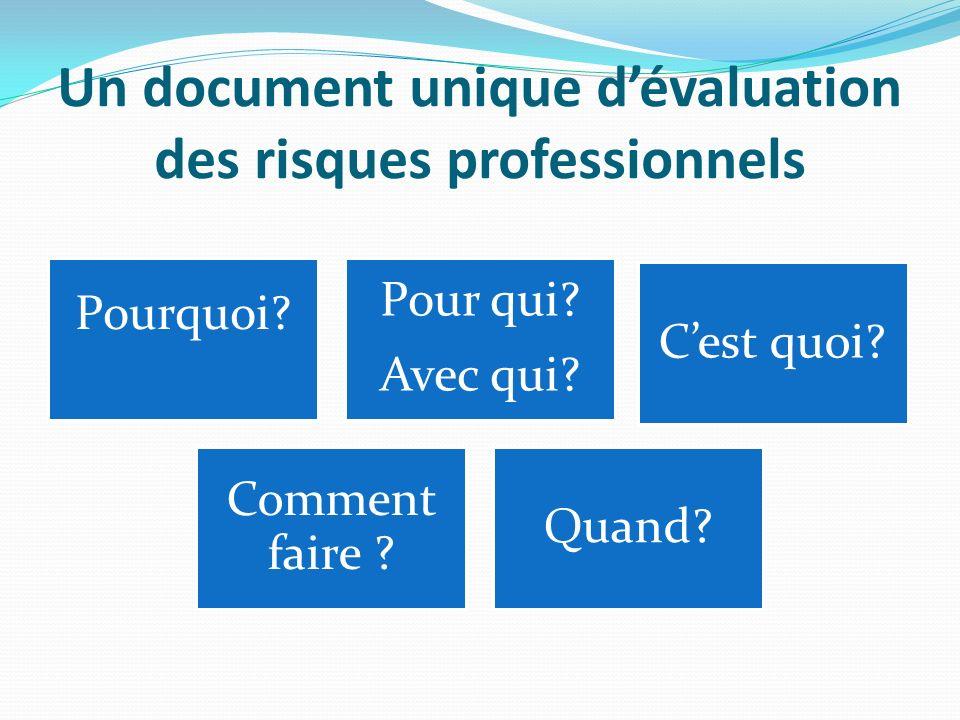 Un document unique d'évaluation des risques professionnels