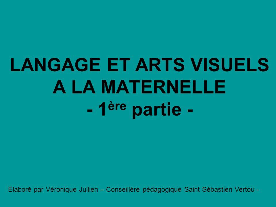 LANGAGE ET ARTS VISUELS A LA MATERNELLE - 1ère partie -