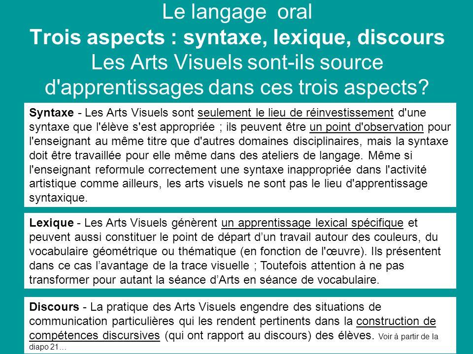 Le langage oral Trois aspects : syntaxe, lexique, discours Les Arts Visuels sont-ils source d apprentissages dans ces trois aspects