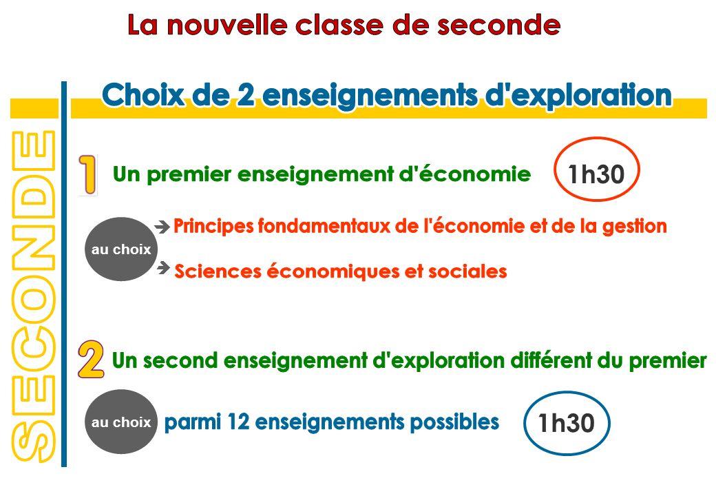 La nouvelle classe de seconde La nouvelle classe de seconde