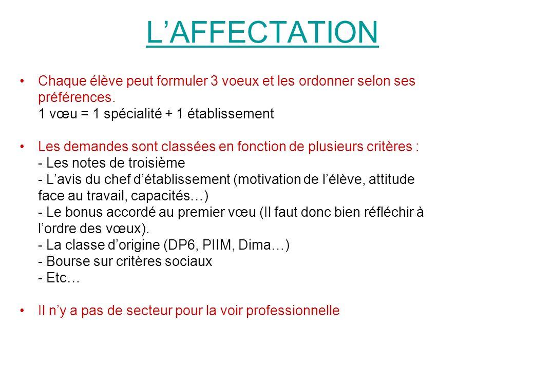 L'AFFECTATION Chaque élève peut formuler 3 voeux et les ordonner selon ses. préférences. 1 vœu = 1 spécialité + 1 établissement.