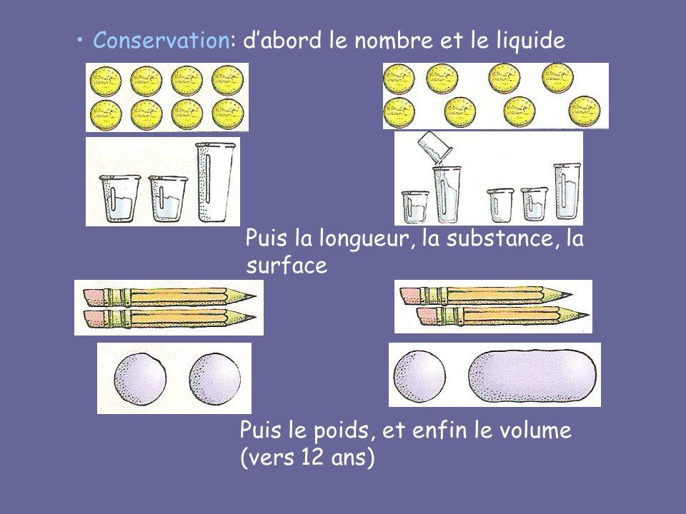Conservation: d'abord le nombre et le liquide