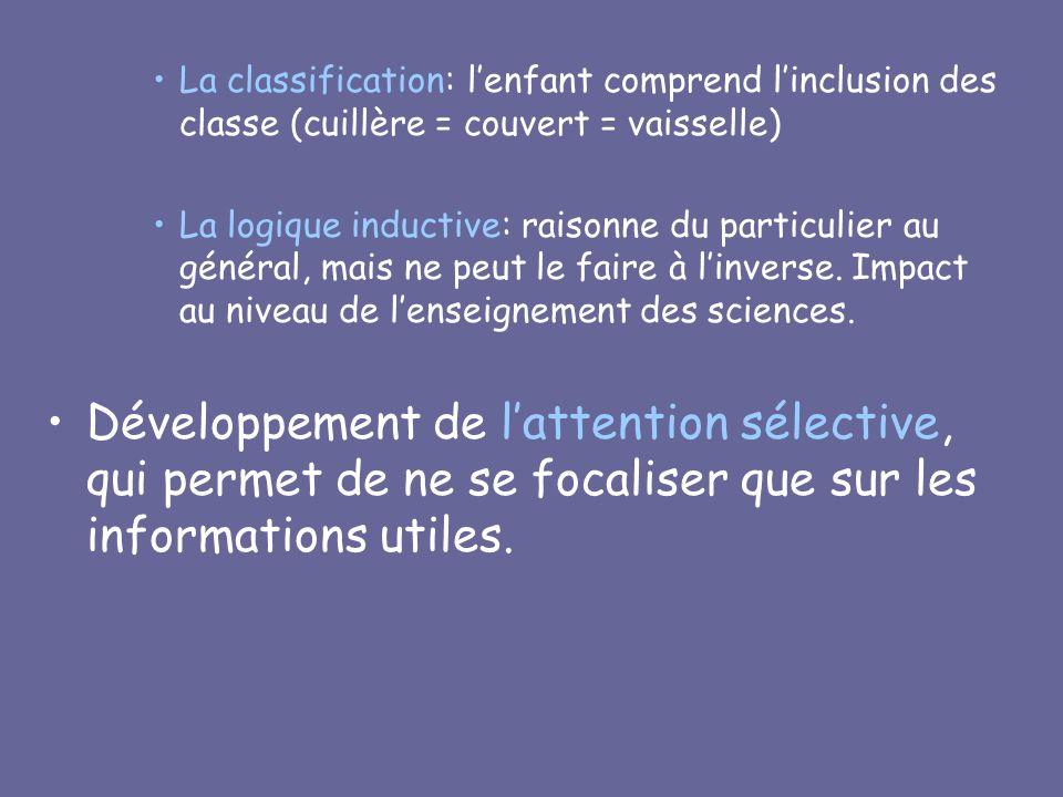 La classification: l'enfant comprend l'inclusion des classe (cuillère = couvert = vaisselle)
