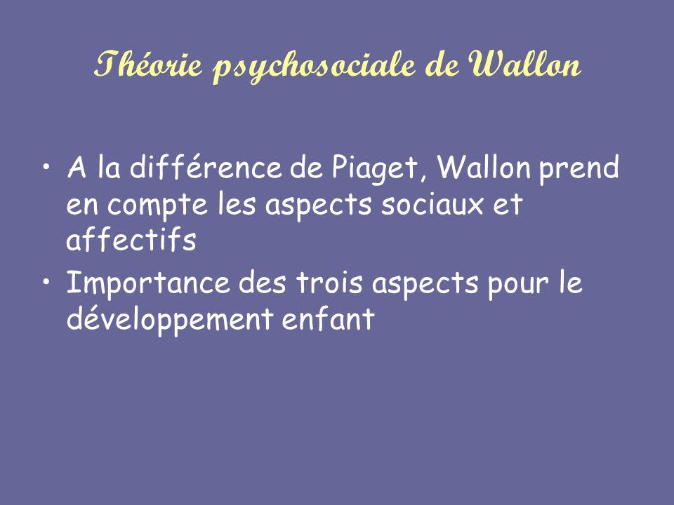 Théorie psychosociale de Wallon