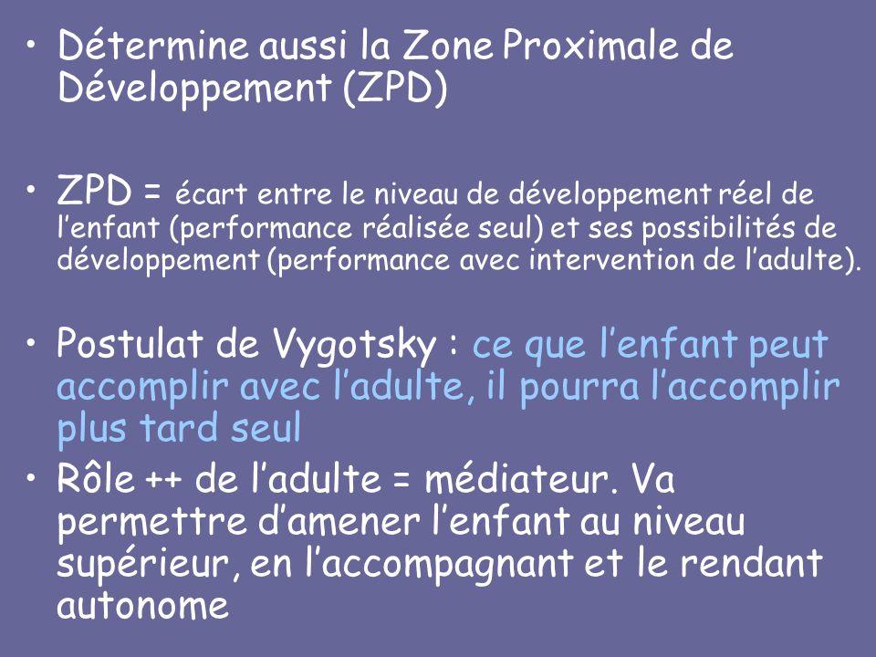 Détermine aussi la Zone Proximale de Développement (ZPD)