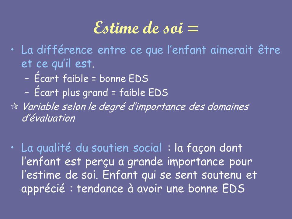 Estime de soi = La différence entre ce que l'enfant aimerait être et ce qu'il est. Écart faible = bonne EDS.