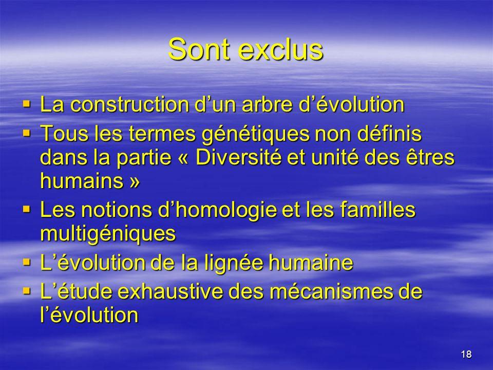 Sont exclus La construction d'un arbre d'évolution