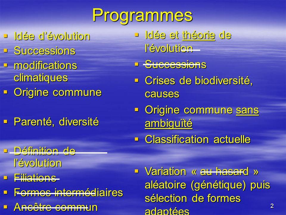 Programmes Idée et théorie de l'évolution Idée d'évolution Successions