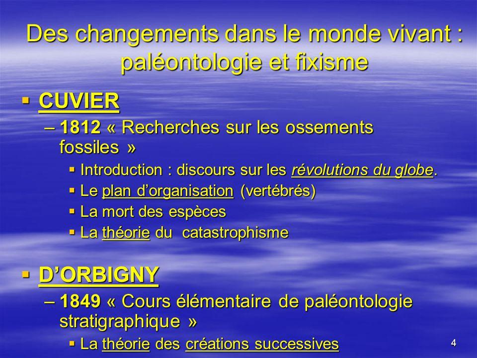 Des changements dans le monde vivant : paléontologie et fixisme
