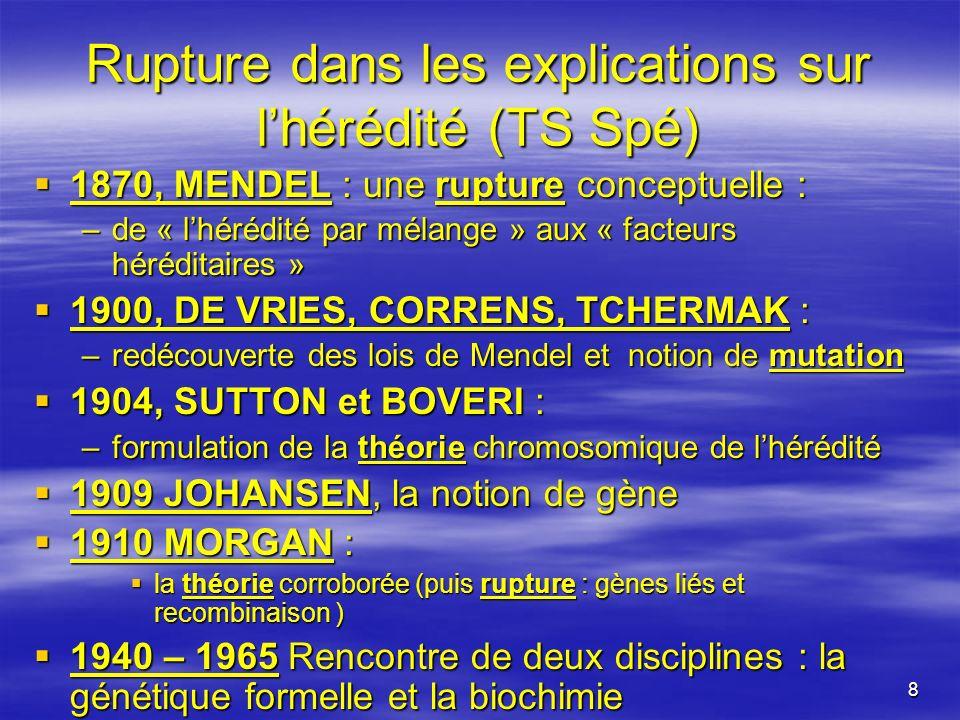 Rupture dans les explications sur l'hérédité (TS Spé)