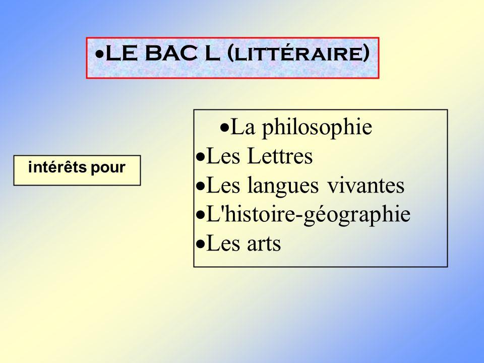 L histoire-géographie Les arts