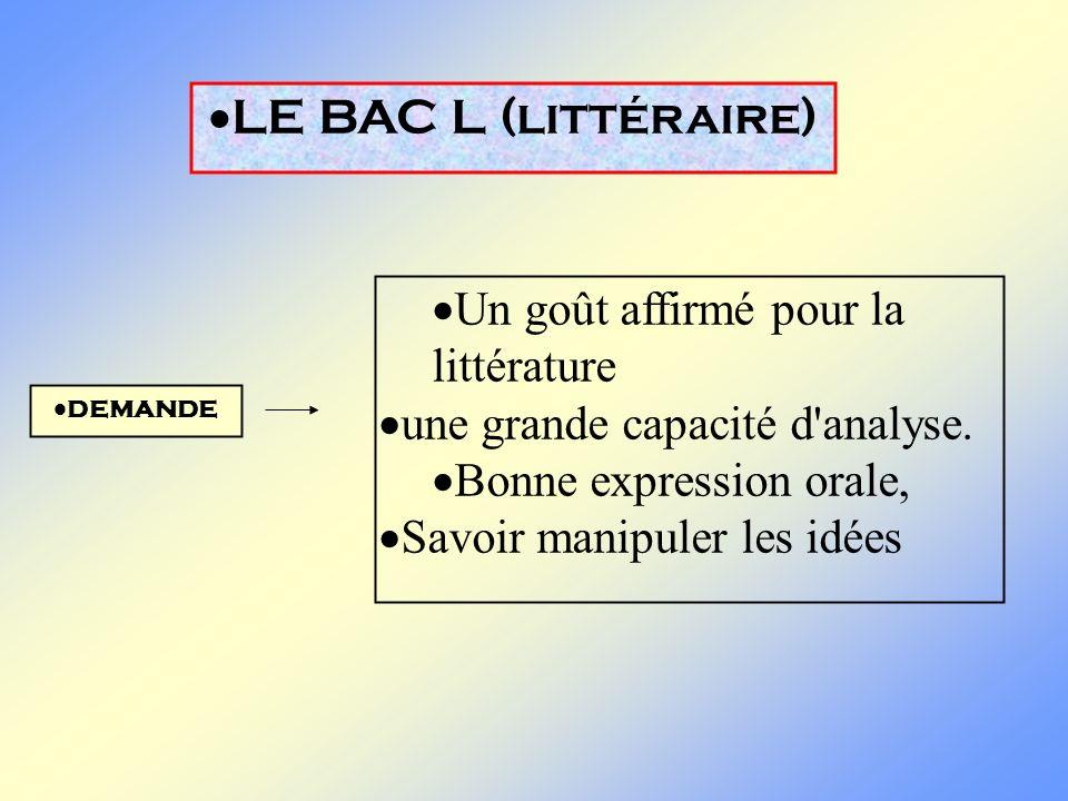 LE BAC L (littéraire) Un goût affirmé pour la littérature