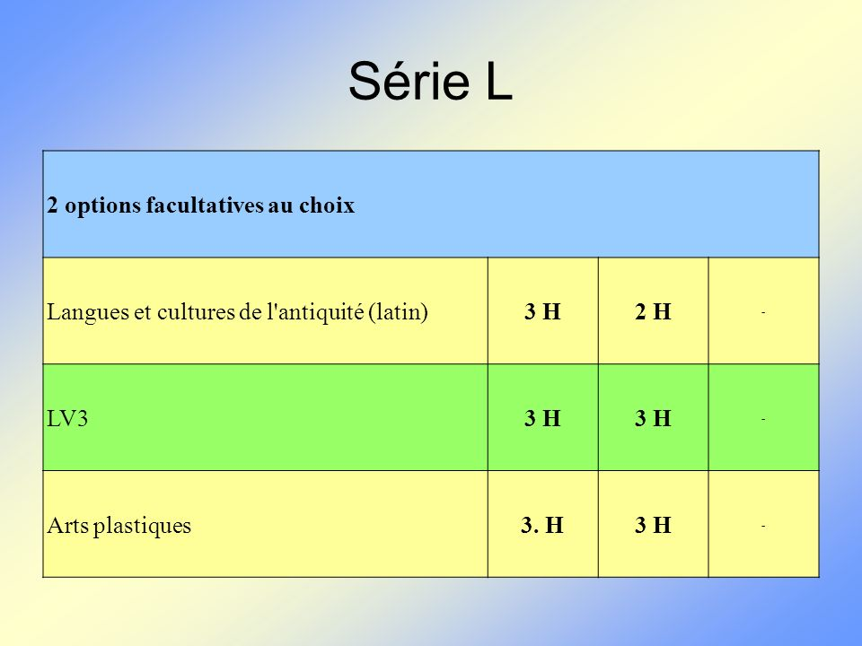 Série L 2 options facultatives au choix