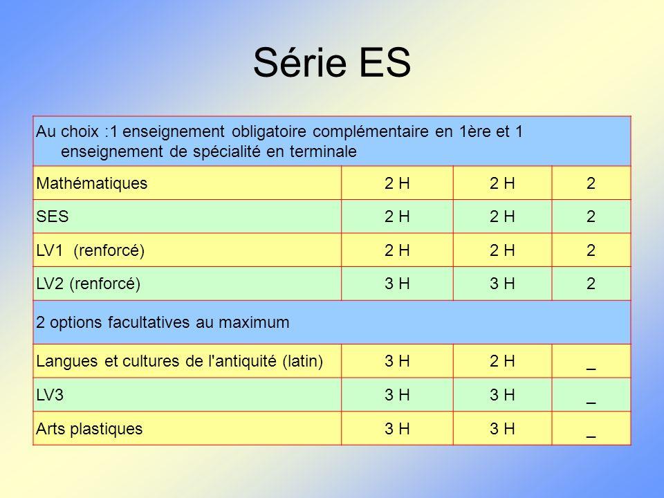 Série ES Au choix :1 enseignement obligatoire complémentaire en 1ère et 1 enseignement de spécialité en terminale.