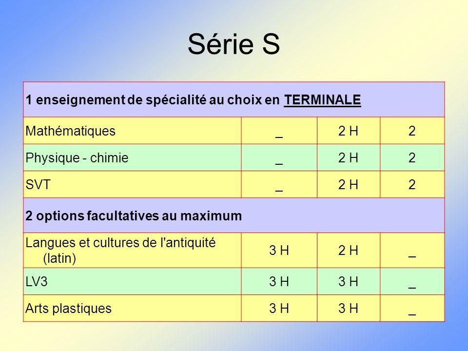 Série S 1 enseignement de spécialité au choix en TERMINALE