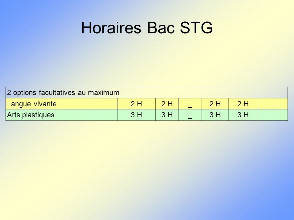 Horaires Bac STG 2 options facultatives au maximum Langue vivante 2 H