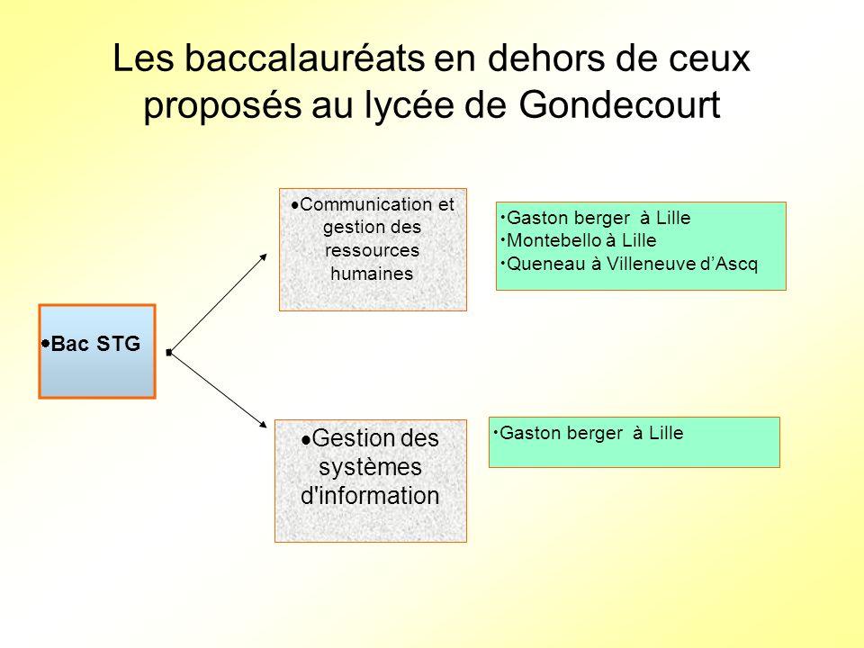 Les baccalauréats en dehors de ceux proposés au lycée de Gondecourt
