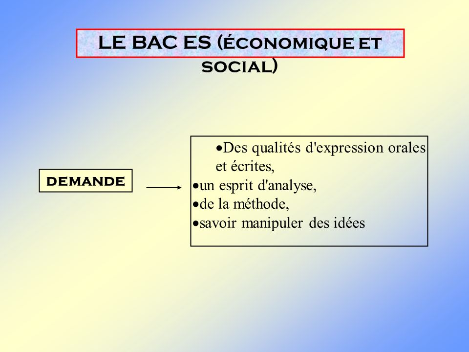 LE BAC ES (économique et social)