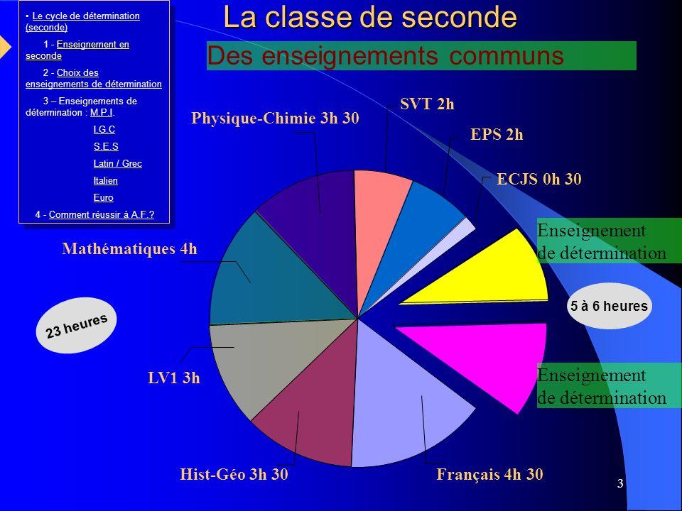 La classe de seconde Des enseignements communs Physique-Chimie 3h 30 .