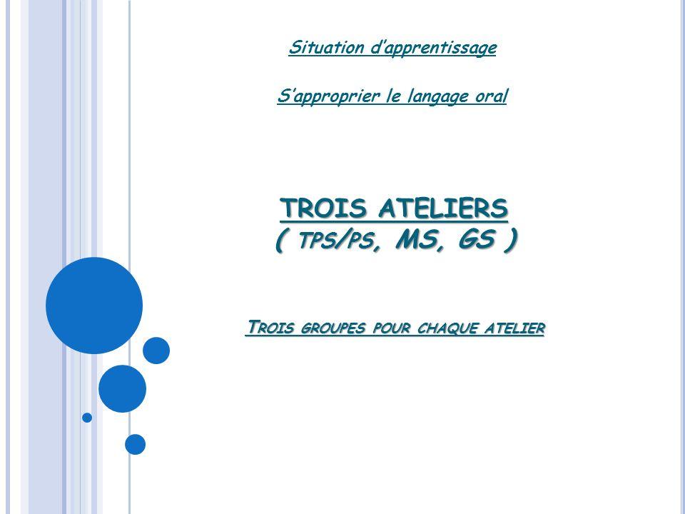 TROIS ATELIERS ( tps/ps, MS, GS ) Trois groupes pour chaque atelier