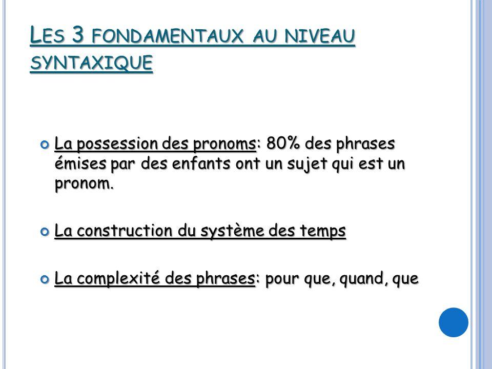 Les 3 fondamentaux au niveau syntaxique