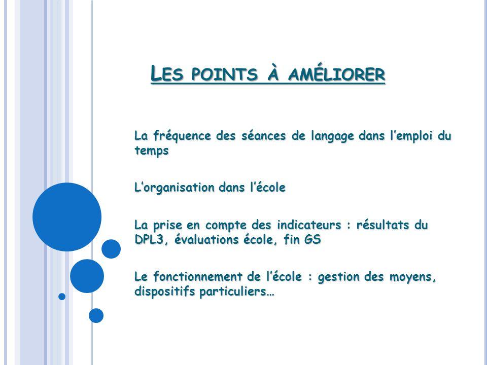 Les points à améliorer La fréquence des séances de langage dans l'emploi du temps. L'organisation dans l'école.