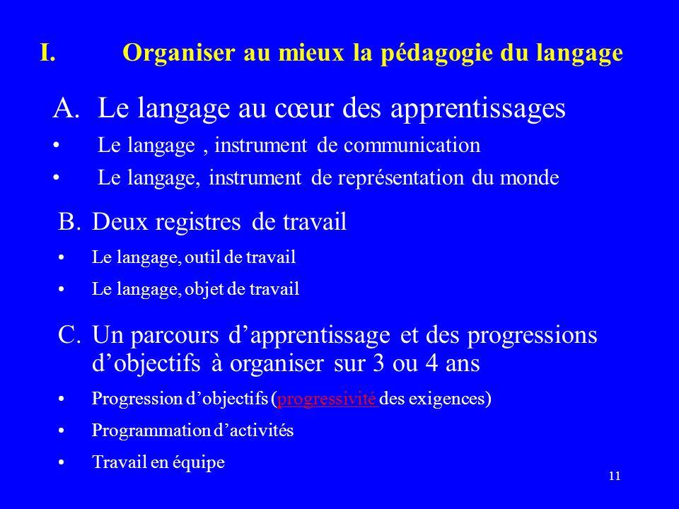 Organiser au mieux la pédagogie du langage