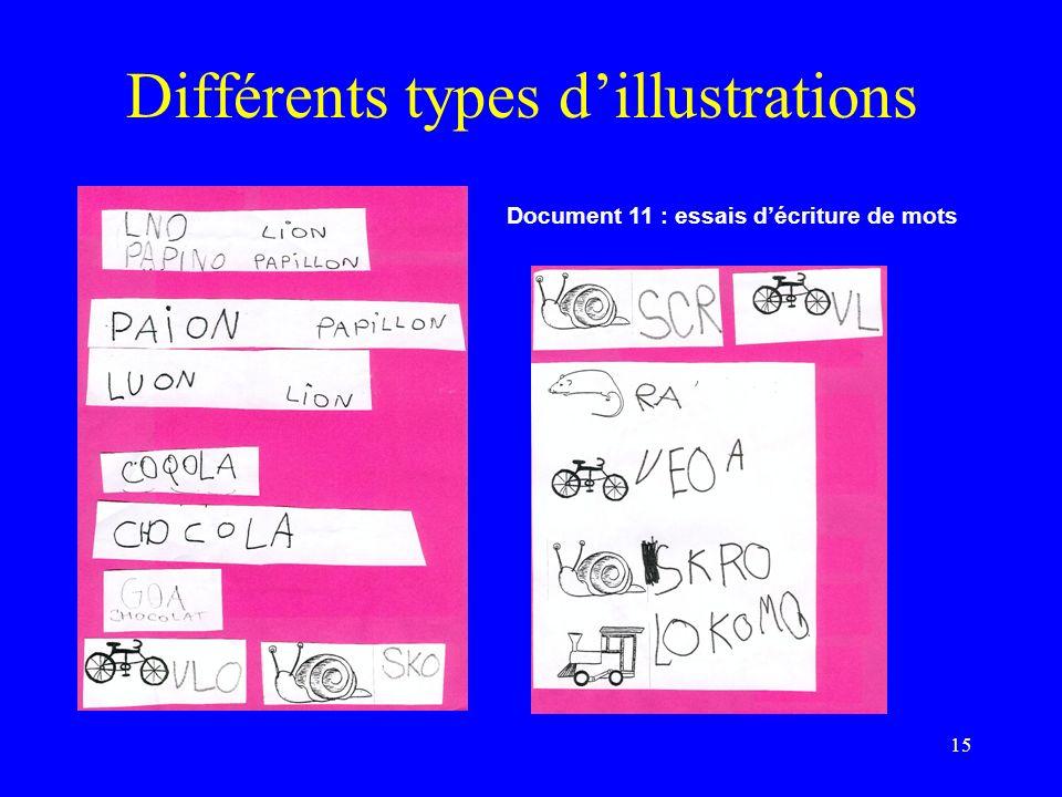 Différents types d'illustrations