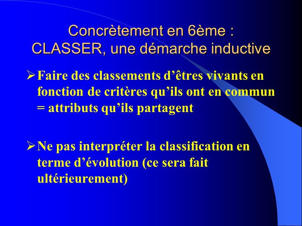 Concrètement en 6ème : CLASSER, une démarche inductive